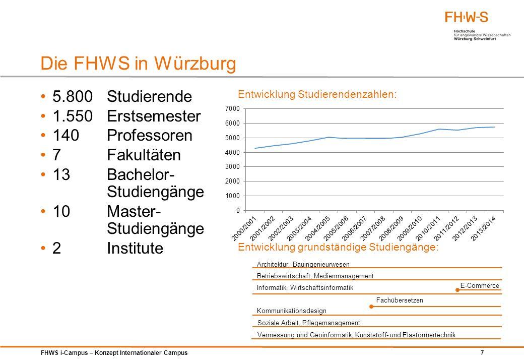 FHWS i-Campus – Konzept Internationaler Campus 7 Die FHWS in Würzburg 5.800Studierende 1.550Erstsemester 140Professoren 7Fakultäten 13Bachelor- Studie