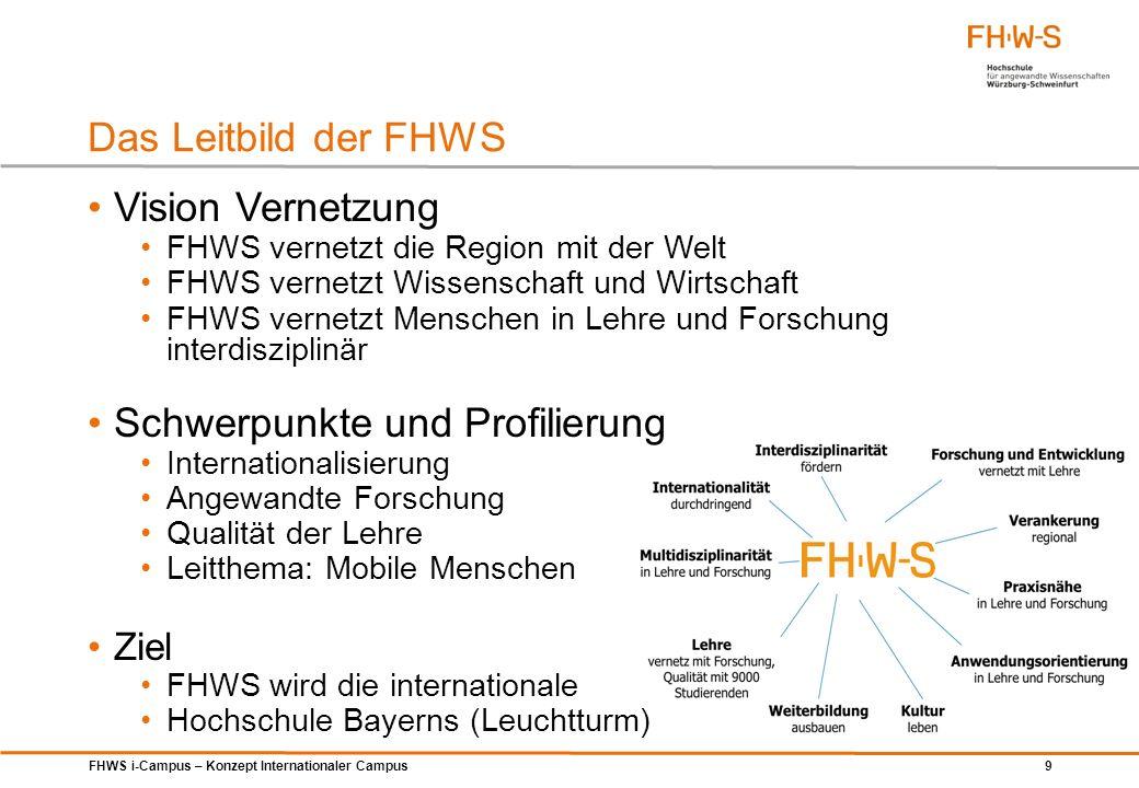 FHWS i-Campus – Konzept Internationaler Campus 9 Das Leitbild der FHWS Vision Vernetzung FHWS vernetzt die Region mit der Welt FHWS vernetzt Wissensch