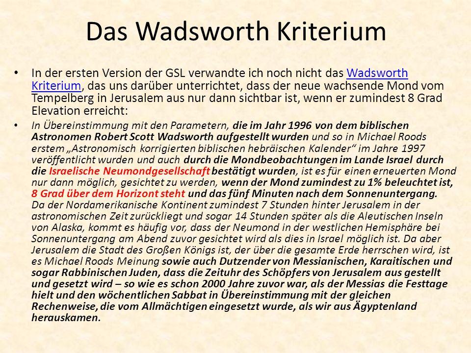 Das Wadsworth Kriterium In der ersten Version der GSL verwandte ich noch nicht das Wadsworth Kriterium, das uns darüber unterrichtet, dass der neue wachsende Mond vom Tempelberg in Jerusalem aus nur dann sichtbar ist, wenn er zumindest 8 Grad Elevation erreicht:Wadsworth Kriterium In Übereinstimmung mit den Parametern, die im Jahr 1996 von dem biblischen Astronomen Robert Scott Wadsworth aufgestellt wurden und so in Michael Roods erstem Astronomisch korrigierten biblischen hebräischen Kalender im Jahre 1997 veröffentlicht wurden und auch durch die Mondbeobachtungen im Lande Israel durch die Israelische Neumondgesellschaft bestätigt wurden, ist es für einen erneuerten Mond nur dann möglich, gesichtet zu werden, wenn der Mond zumindest zu 1% beleuchtet ist, 8 Grad über dem Horizont steht und das fünf Minuten nach dem Sonnenuntergang.
