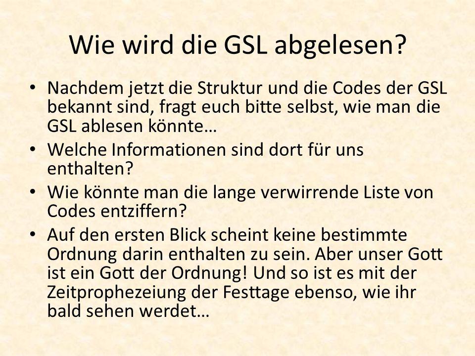 Wie wird die GSL abgelesen? Nachdem jetzt die Struktur und die Codes der GSL bekannt sind, fragt euch bitte selbst, wie man die GSL ablesen könnte… We