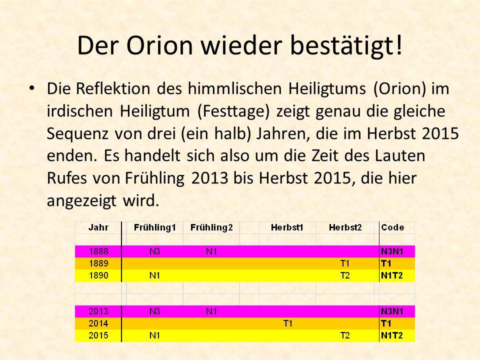 Der Orion wieder bestätigt! Die Reflektion des himmlischen Heiligtums (Orion) im irdischen Heiligtum (Festtage) zeigt genau die gleiche Sequenz von dr