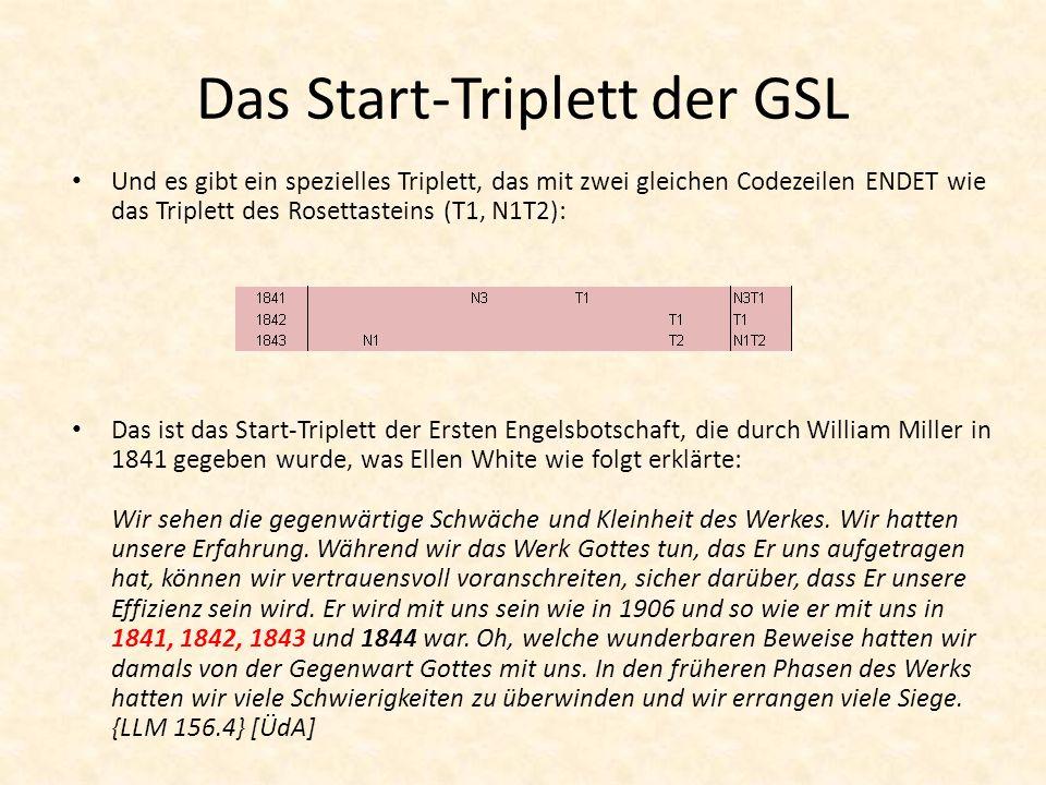 Das Start-Triplett der GSL Und es gibt ein spezielles Triplett, das mit zwei gleichen Codezeilen ENDET wie das Triplett des Rosettasteins (T1, N1T2): Das ist das Start-Triplett der Ersten Engelsbotschaft, die durch William Miller in 1841 gegeben wurde, was Ellen White wie folgt erklärte: Wir sehen die gegenwärtige Schwäche und Kleinheit des Werkes.