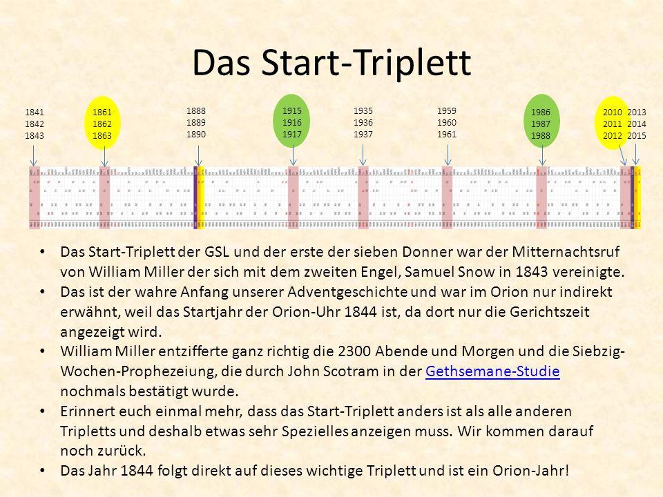 Das Start-Triplett Das Start-Triplett der GSL und der erste der sieben Donner war der Mitternachtsruf von William Miller der sich mit dem zweiten Engel, Samuel Snow in 1843 vereinigte.