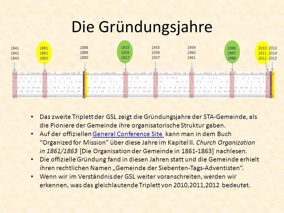 Die Gründungsjahre Das zweite Triplett der GSL zeigt die Gründungsjahre der STA-Gemeinde, als die Pioniere der Gemeinde ihre organisatorische Struktur gaben.