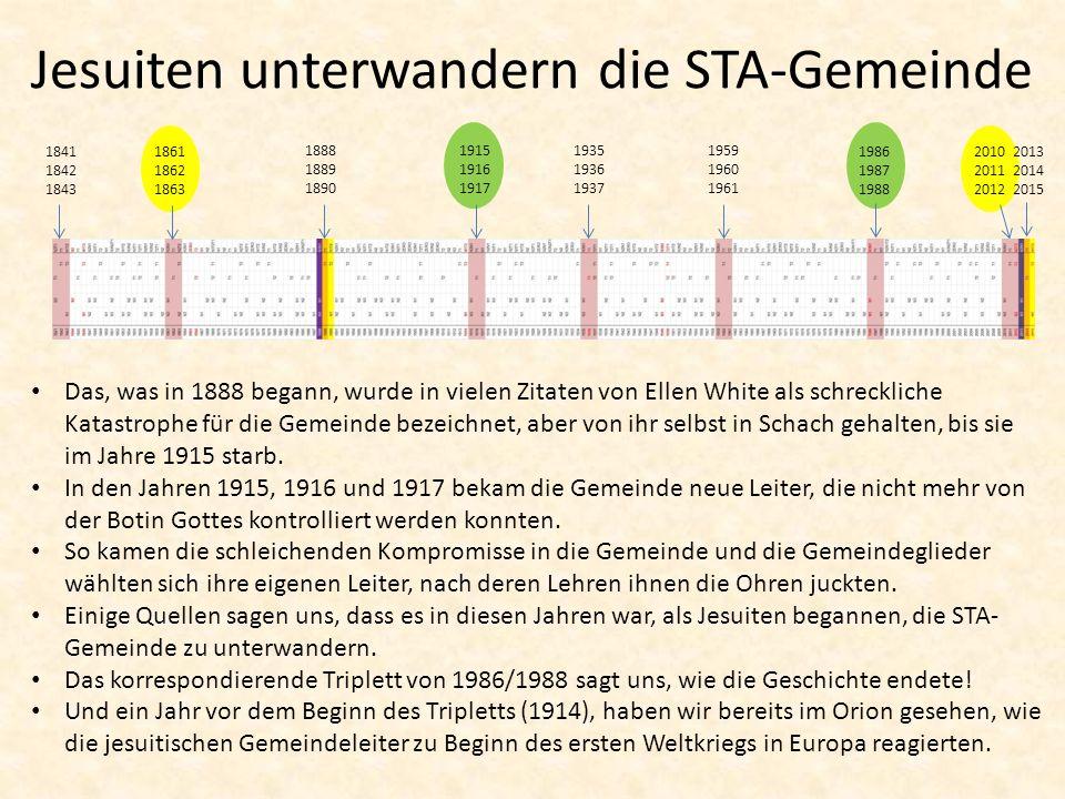 Jesuiten unterwandern die STA-Gemeinde Das, was in 1888 begann, wurde in vielen Zitaten von Ellen White als schreckliche Katastrophe für die Gemeinde bezeichnet, aber von ihr selbst in Schach gehalten, bis sie im Jahre 1915 starb.