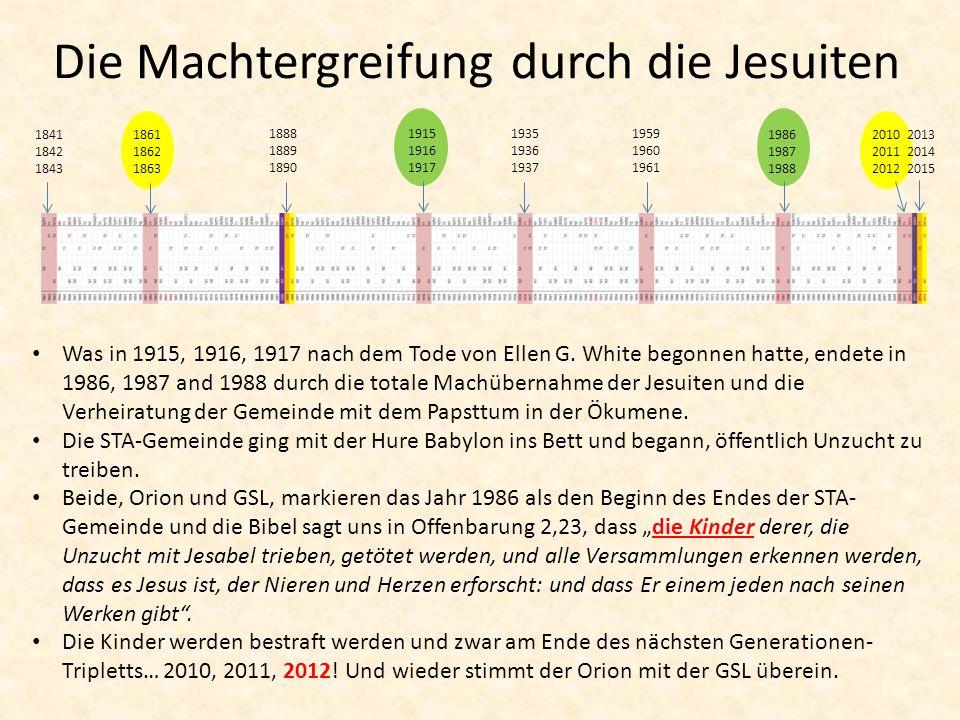 Die Machtergreifung durch die Jesuiten Was in 1915, 1916, 1917 nach dem Tode von Ellen G. White begonnen hatte, endete in 1986, 1987 and 1988 durch di