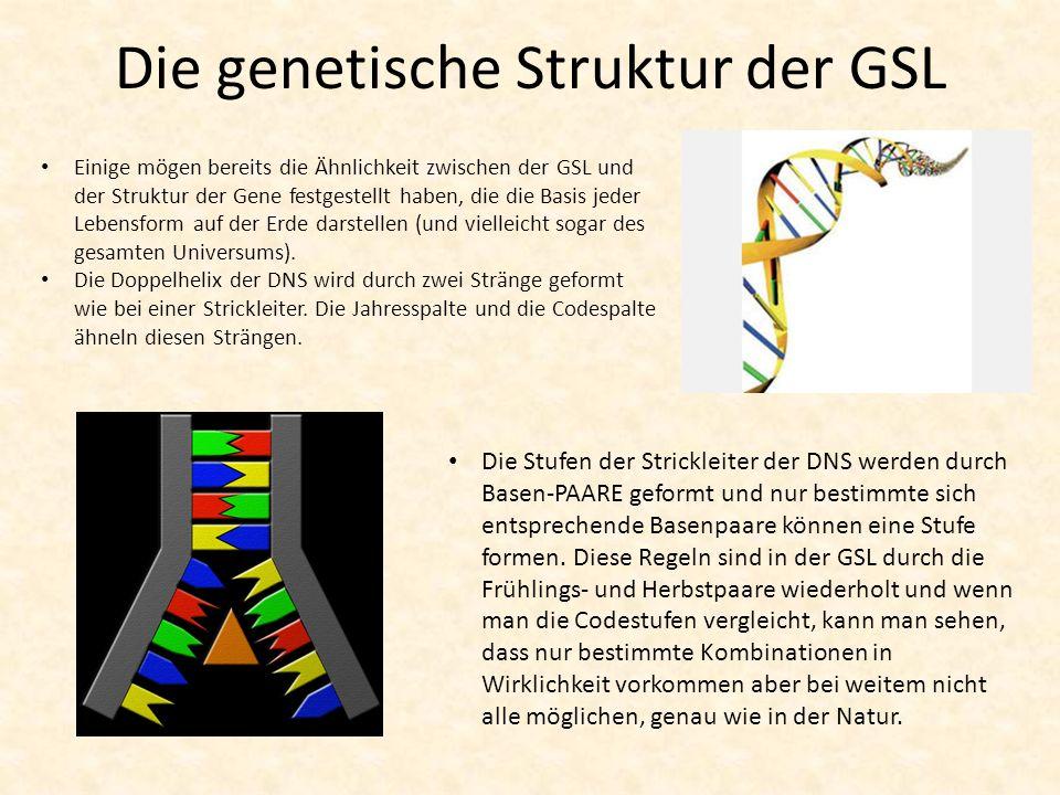Die genetische Struktur der GSL Einige mögen bereits die Ähnlichkeit zwischen der GSL und der Struktur der Gene festgestellt haben, die die Basis jeder Lebensform auf der Erde darstellen (und vielleicht sogar des gesamten Universums).