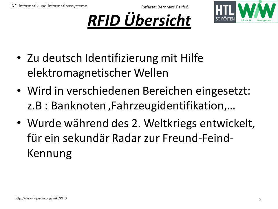 INFI Informatik und Informationssysteme http://de.wikipedia.org/wiki/RFID Referat: Bernhard Parfuß RFID Übersicht Zu deutsch Identifizierung mit Hilfe elektromagnetischer Wellen Wird in verschiedenen Bereichen eingesetzt: z.B : Banknoten,Fahrzeugidentifikation,… Wurde während des 2.