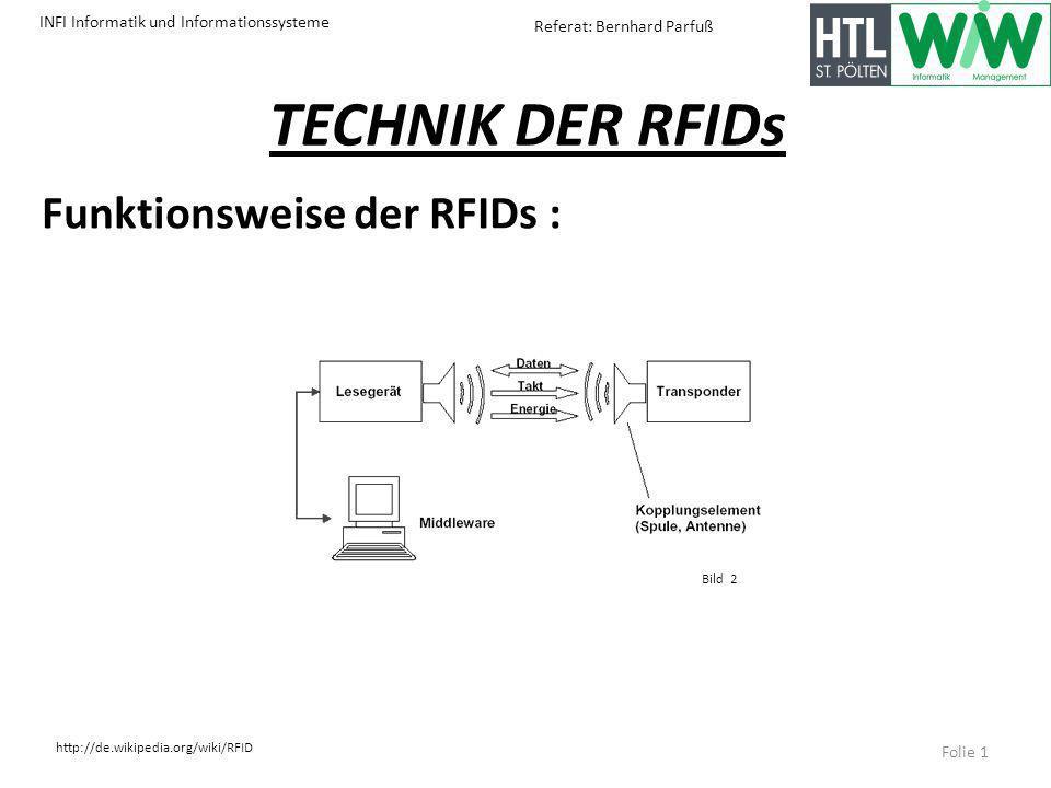 INFI Informatik und Informationssysteme http://de.wikipedia.org/wiki/RFID Referat: Bernhard Parfuß TECHNIK DER RFIDs Funktionsweise der RFIDs : Folie 1 Bild 2