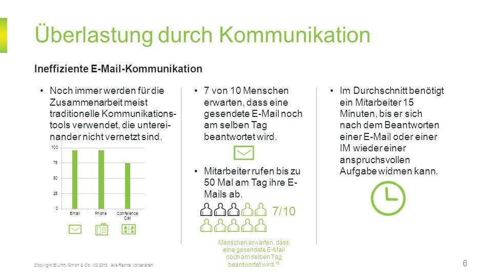 6 Überlastung durch Kommunikation Ineffiziente E-Mail-Kommunikation Copyright © Unify GmbH & Co. KG 2013. Alle Rechte vorbehalten. Im Durchschnitt ben