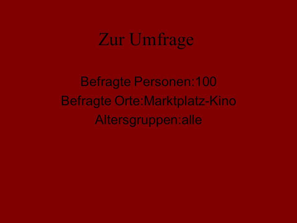 Zur Umfrage Befragte Personen:100 Befragte Orte:Marktplatz-Kino Altersgruppen:alle