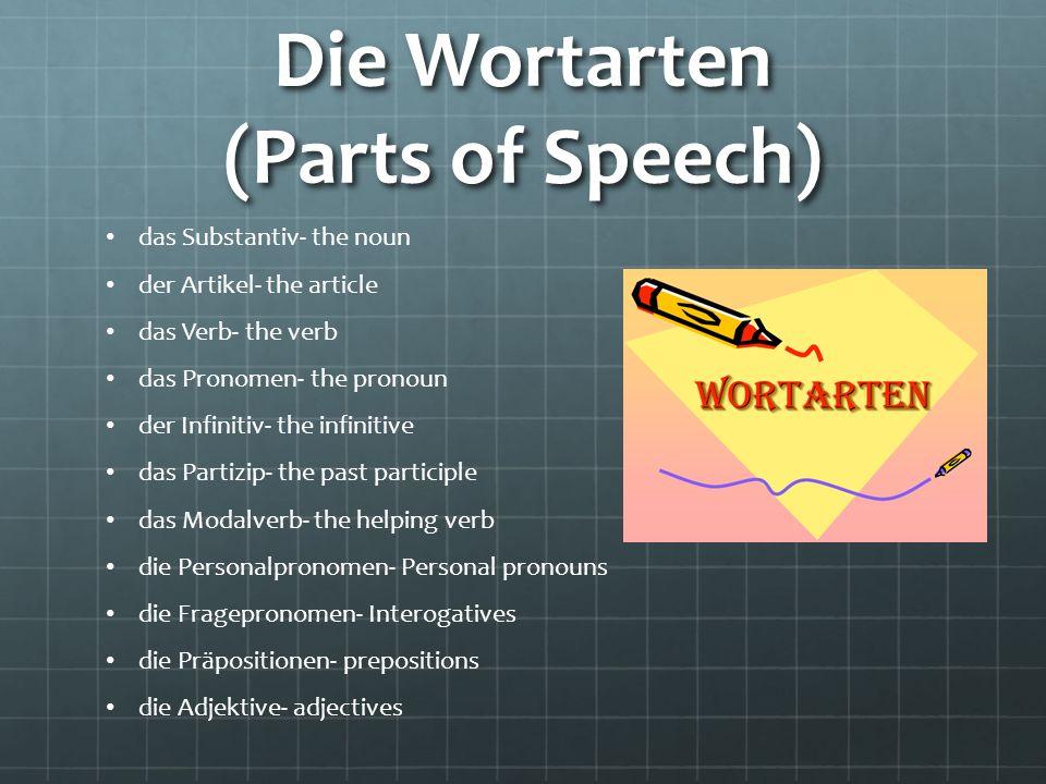Die Wortarten (Parts of Speech) das Substantiv- the noun der Artikel- the article das Verb- the verb das Pronomen- the pronoun der Infinitiv- the infi