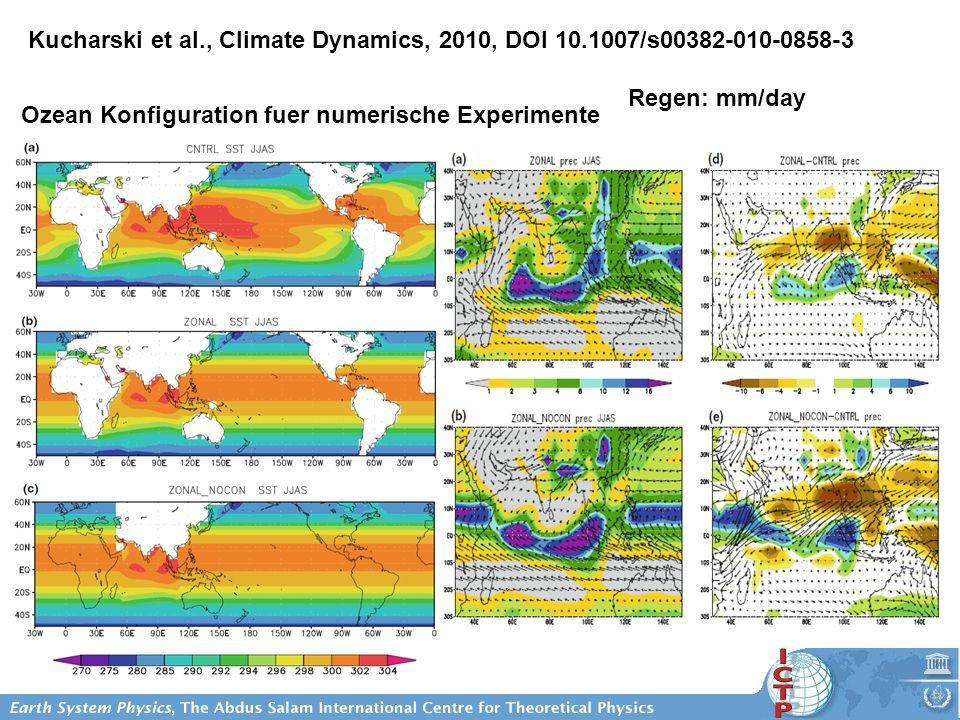 Kucharski et al., Climate Dynamics, 2010, DOI 10.1007/s00382-010-0858-3 Regen: mm/day Ozean Konfiguration fuer numerische Experimente