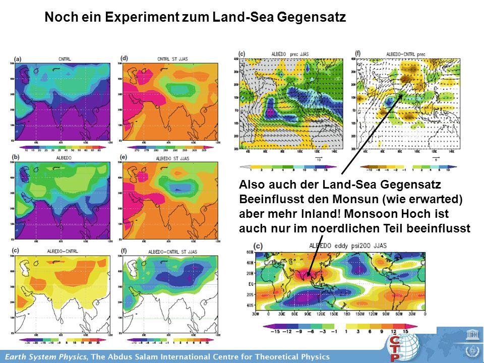 Noch ein Experiment zum Land-Sea Gegensatz Also auch der Land-Sea Gegensatz Beeinflusst den Monsun (wie erwarted) aber mehr Inland! Monsoon Hoch ist a