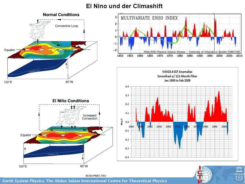 El Nino und der Climashift