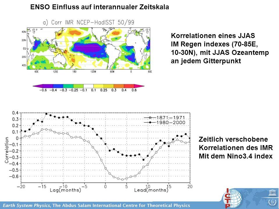 Korrelationen eines JJAS IM Regen indexes (70-85E, 10-30N), mit JJAS Ozeantemp an jedem Gitterpunkt Zeitlich verschobene Korrelationen des IMR Mit dem