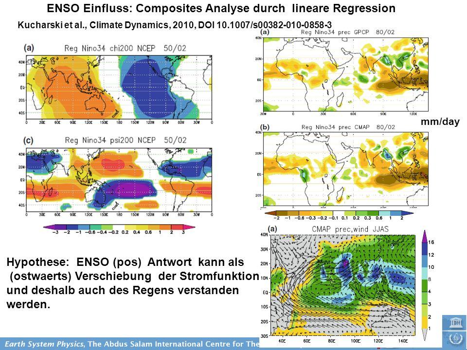 ENSO Einfluss: Composites Analyse durch lineare Regression mm/day Hypothese: ENSO (pos) Antwort kann als (ostwaerts) Verschiebung der Stromfunktion un