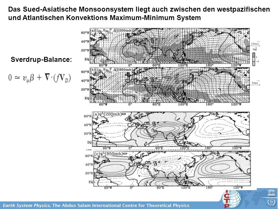Das Sued-Asiatische Monsoonsystem liegt auch zwischen den westpazifischen und Atlantischen Konvektions Maximum-Minimum System Sverdrup-Balance: