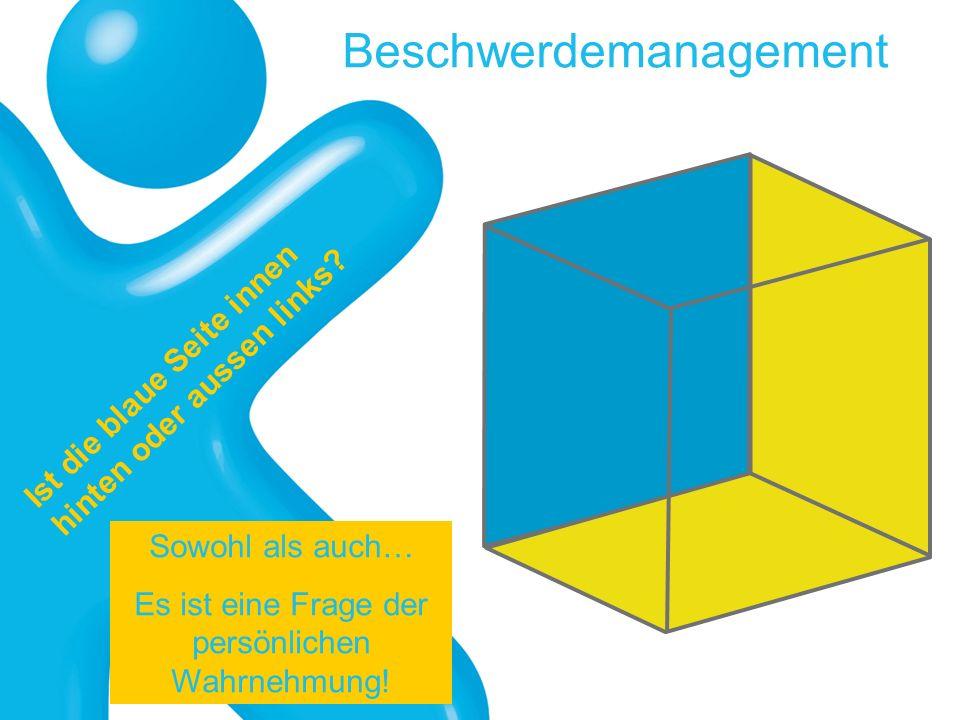 Beschwerdemanagement Ist die blaue Seite innen hinten oder aussen links? Sowohl als auch… Es ist eine Frage der persönlichen Wahrnehmung!