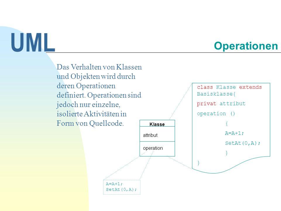 Das Verhalten von Klassen und Objekten wird durch deren Operationen definiert.