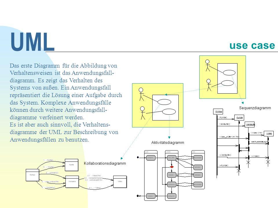 Das erste Diagramm für die Abbildung von Verhaltensweisen ist das Anwendungsfall- diagramm.