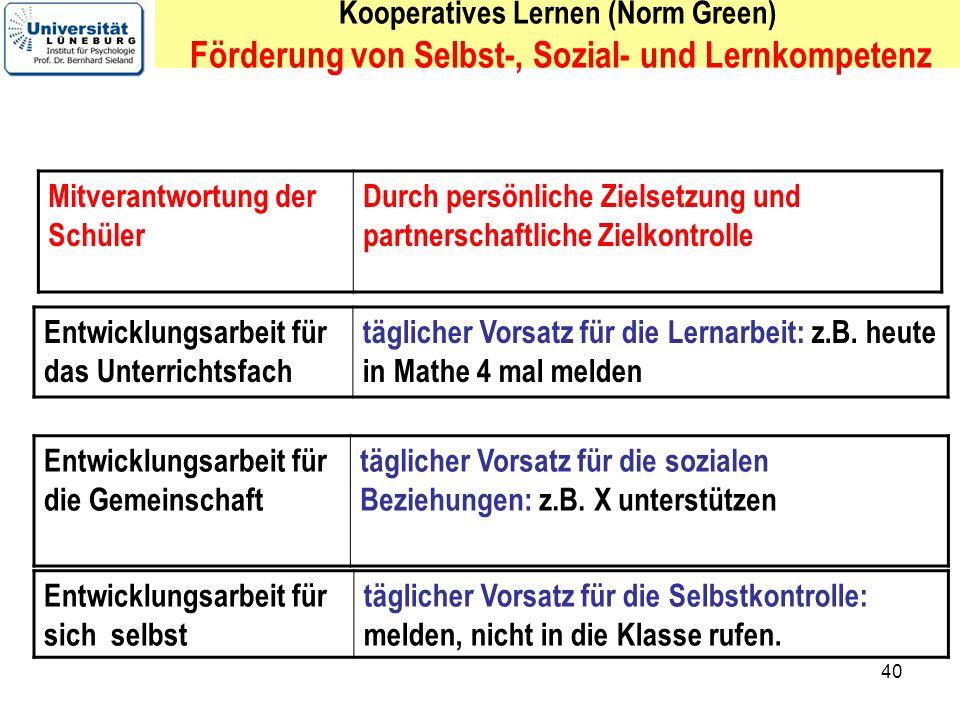 40 Kooperatives Lernen (Norm Green) Förderung von Selbst-, Sozial- und Lernkompetenz Entwicklungsarbeit für das Unterrichtsfach täglicher Vorsatz für