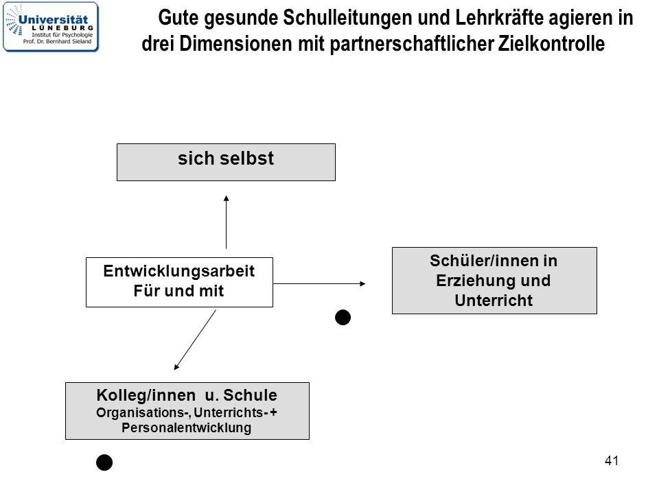41 Entwicklungsarbeit Für und mit Schüler/innen in Erziehung und Unterricht Kolleg/innen u.