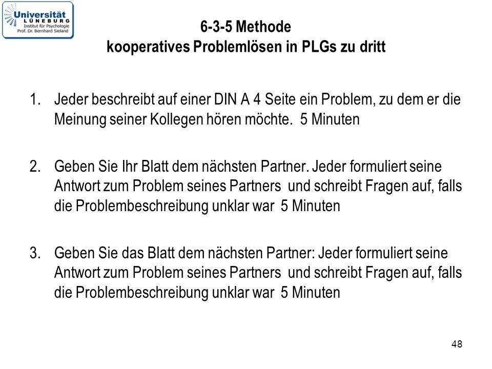48 6-3-5 Methode kooperatives Problemlösen in PLGs zu dritt 1.Jeder beschreibt auf einer DIN A 4 Seite ein Problem, zu dem er die Meinung seiner Kollegen hören möchte.