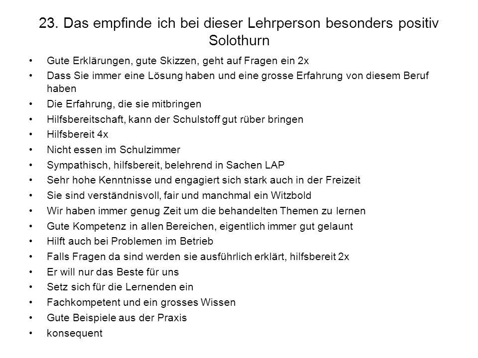 23. Das empfinde ich bei dieser Lehrperson besonders positiv Solothurn Gute Erklärungen, gute Skizzen, geht auf Fragen ein 2x Dass Sie immer eine Lösu