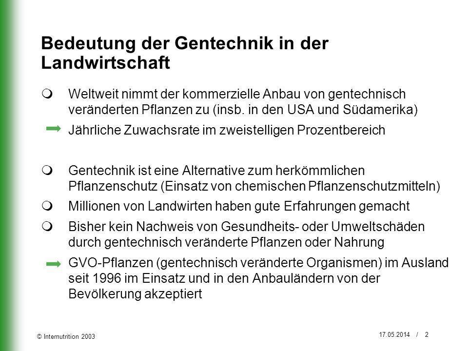 © Internutrition 2003 17.05.2014 / 2 Bedeutung der Gentechnik in der Landwirtschaft Weltweit nimmt der kommerzielle Anbau von gentechnisch veränderten
