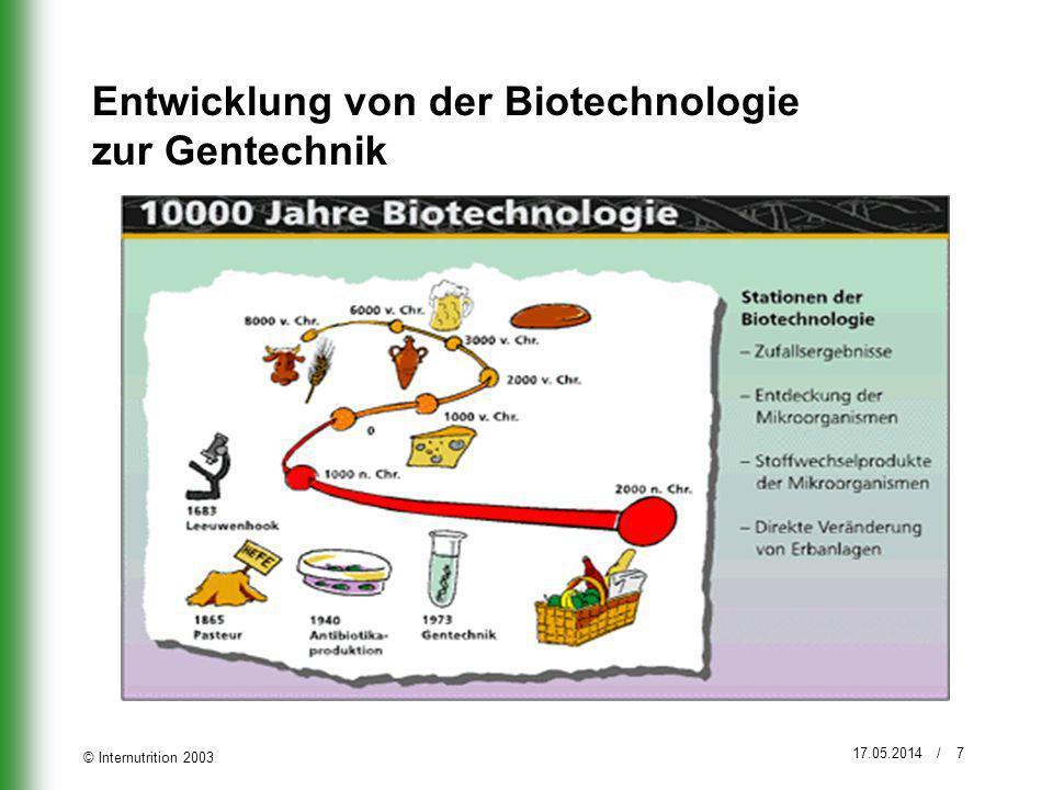 © Internutrition 2003 17.05.2014 / 8 Biotechnologie und Gentechnik Biotechnologie: Einsatz von Lebewesen (Mikroorganismen, Tier- und Pflanzenzellen) für technische Zwecke.