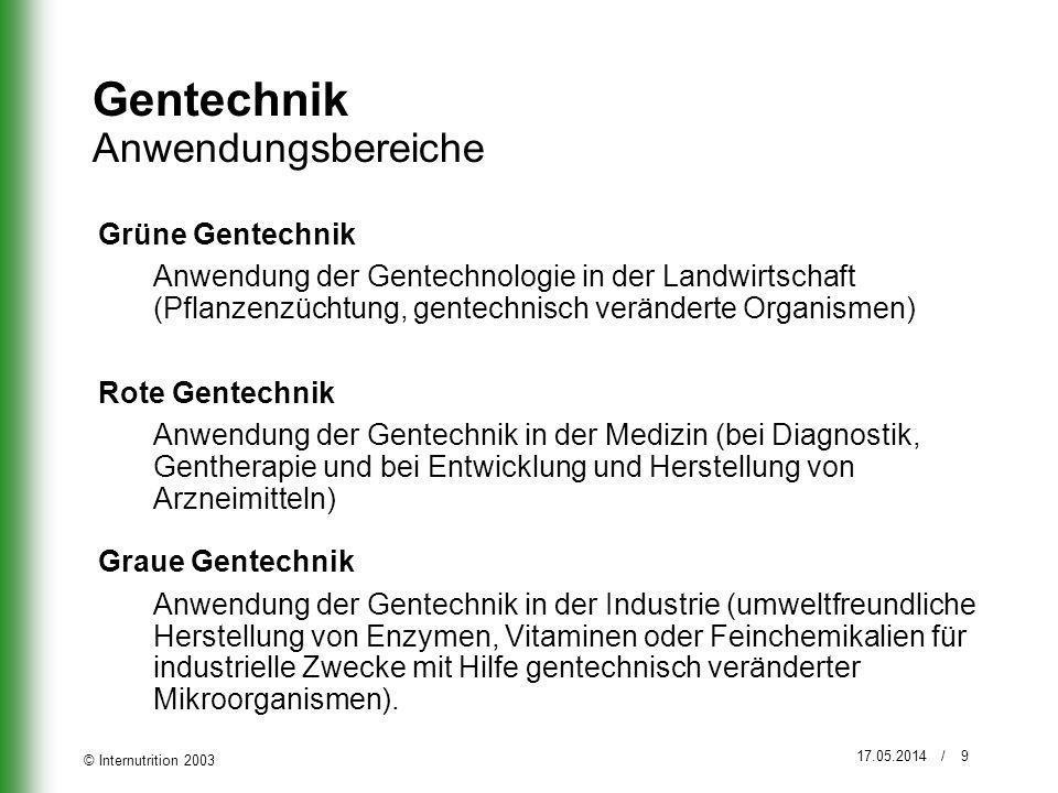 © Internutrition 2003 17.05.2014 / 9 Gentechnik Anwendungsbereiche Grüne Gentechnik Anwendung der Gentechnologie in der Landwirtschaft (Pflanzenzüchtu