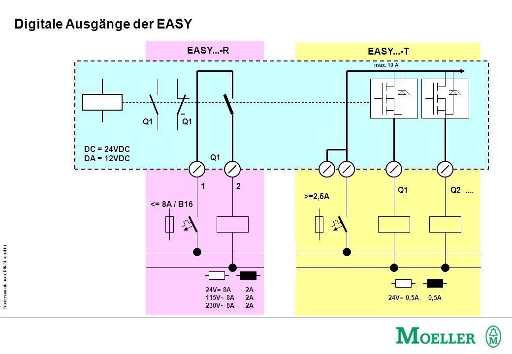 Schutzvermerk nach DIN 34 beachten Aufgabe : Ampelsteuerung Zusatzaufgabe: Ampelsteuerung