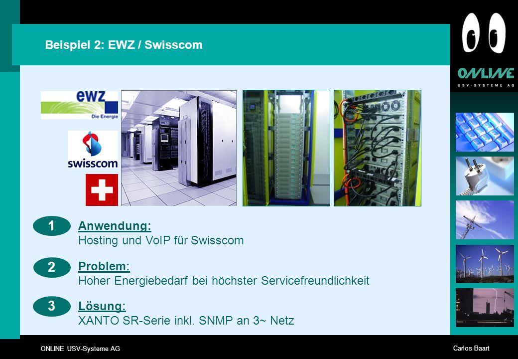 ONLINE USV-Systeme AG Carlos Baart Beispiel 2: EWZ / Swisscom 23 Anwendung: Hosting und VoIP für Swisscom 1 Problem: Hoher Energiebedarf bei höchster