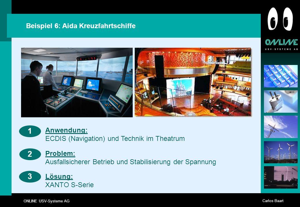 ONLINE USV-Systeme AG Carlos Baart Beispiel 6: Aida Kreuzfahrtschiffe 23 Anwendung: ECDIS (Navigation) und Technik im Theatrum 1 Problem: Ausfallsiche