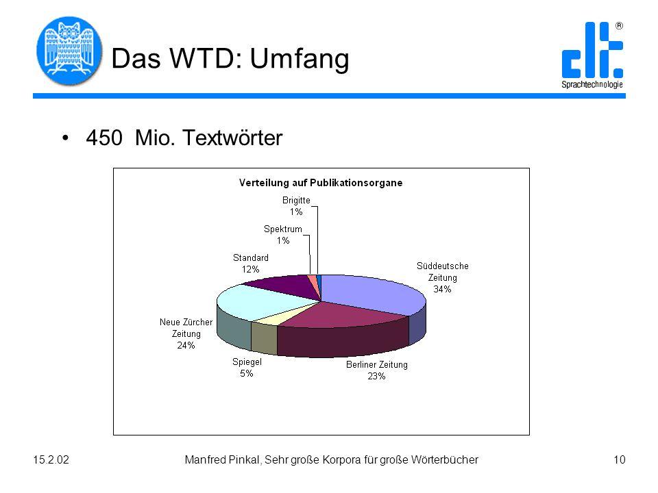 15.2.02Manfred Pinkal, Sehr große Korpora für große Wörterbücher 10 Das WTD: Umfang 450 Mio.
