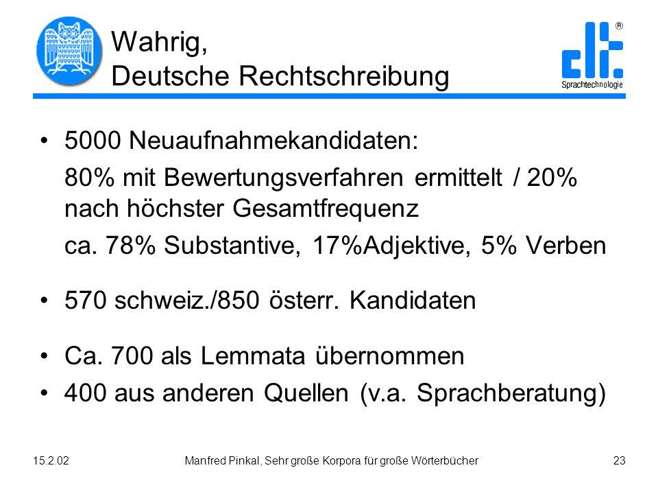 15.2.02Manfred Pinkal, Sehr große Korpora für große Wörterbücher 23 Wahrig, Deutsche Rechtschreibung 5000 Neuaufnahmekandidaten: 80% mit Bewertungsverfahren ermittelt / 20% nach höchster Gesamtfrequenz ca.