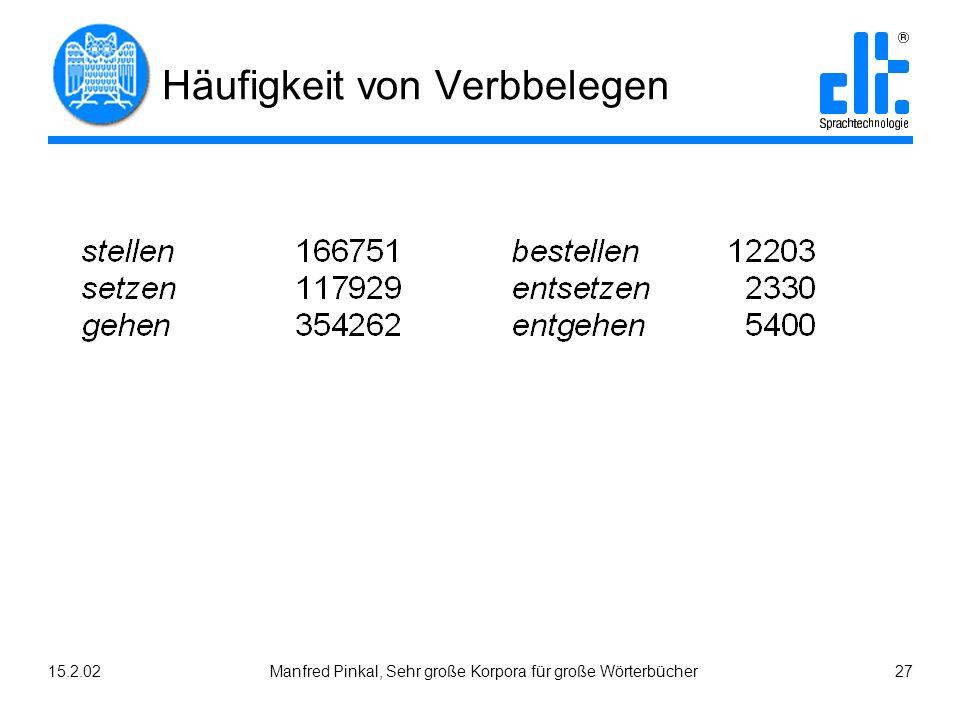 15.2.02Manfred Pinkal, Sehr große Korpora für große Wörterbücher 27 Häufigkeit von Verbbelegen