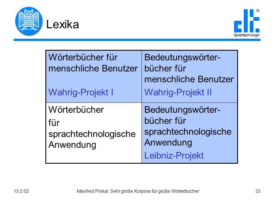 15.2.02Manfred Pinkal, Sehr große Korpora für große Wörterbücher 33 Lexika Bedeutungswörter- bücher für sprachtechnologische Anwendung Leibniz-Projekt