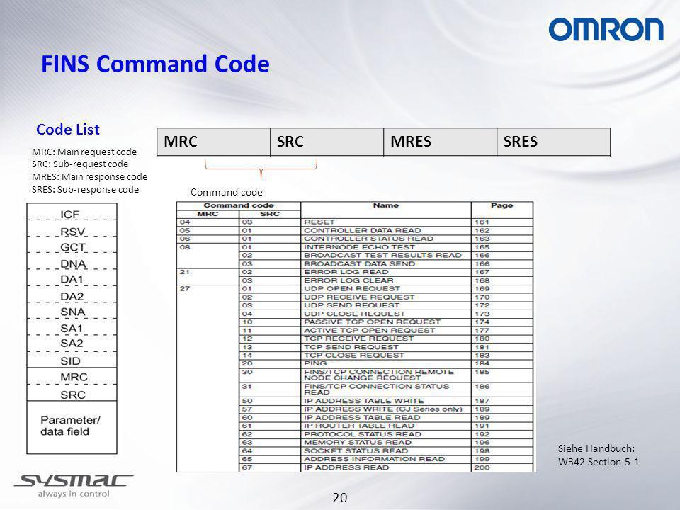20 FINS Command Code Code List MRCSRCMRESSRES Command code MRC: Main request code SRC: Sub-request code MRES: Main response code SRES: Sub-response co