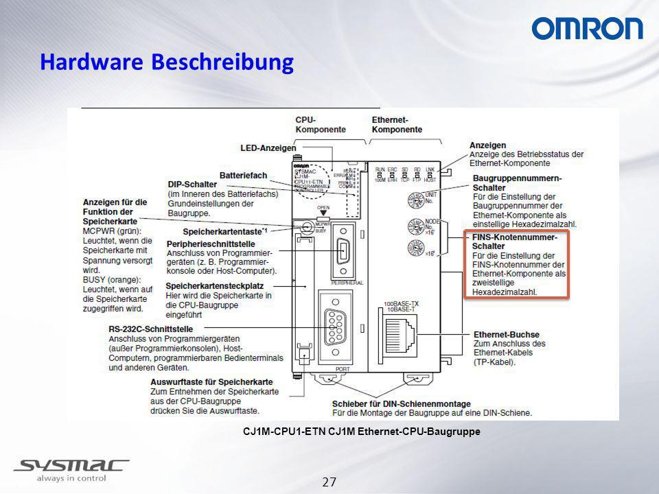 27 Hardware Beschreibung CJ1M-CPU1-ETN CJ1M Ethernet-CPU-Baugruppe