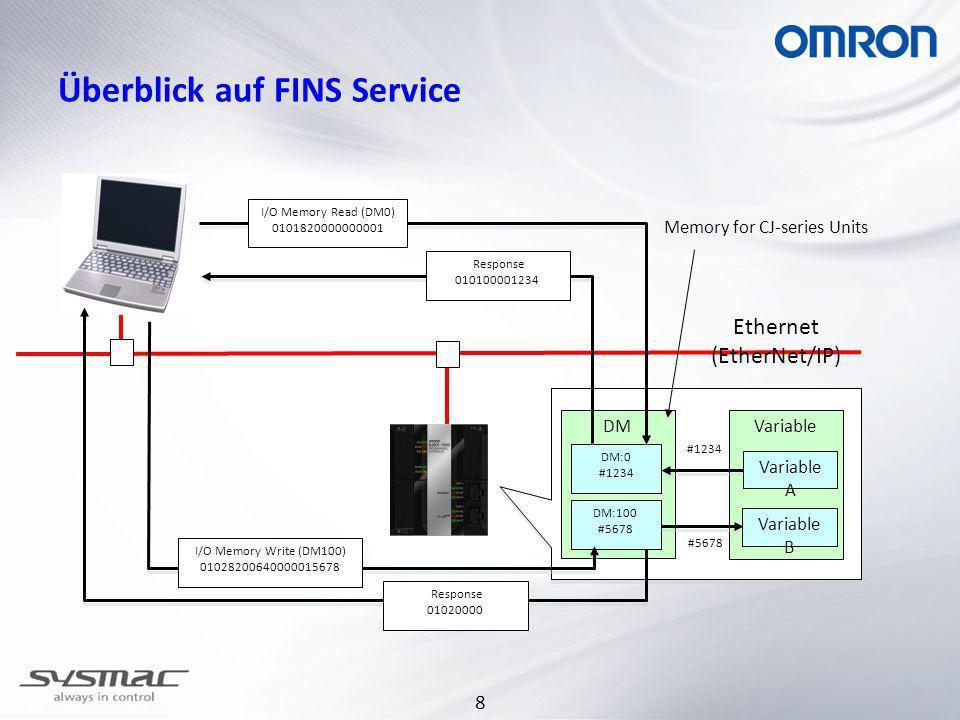 8 Überblick auf FINS Service Ethernet (EtherNet/IP) DM Variable DM:0 #1234 DM:100 #5678 Variable A Variable B I/O Memory Read (DM0) 0101820000000001 R