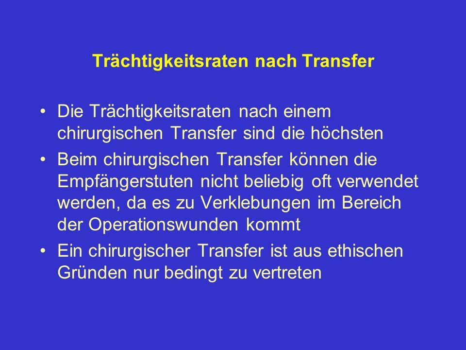 Trächtigkeitsraten nach Transfer Die Trächtigkeitsraten nach einem chirurgischen Transfer sind die höchsten Beim chirurgischen Transfer können die Emp