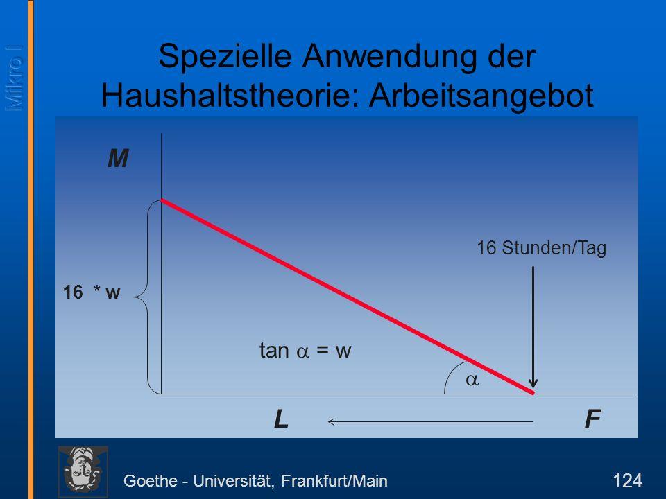 Goethe - Universität, Frankfurt/Main 124 M F 16 Stunden/Tag 16 * w tan = w L Spezielle Anwendung der Haushaltstheorie: Arbeitsangebot