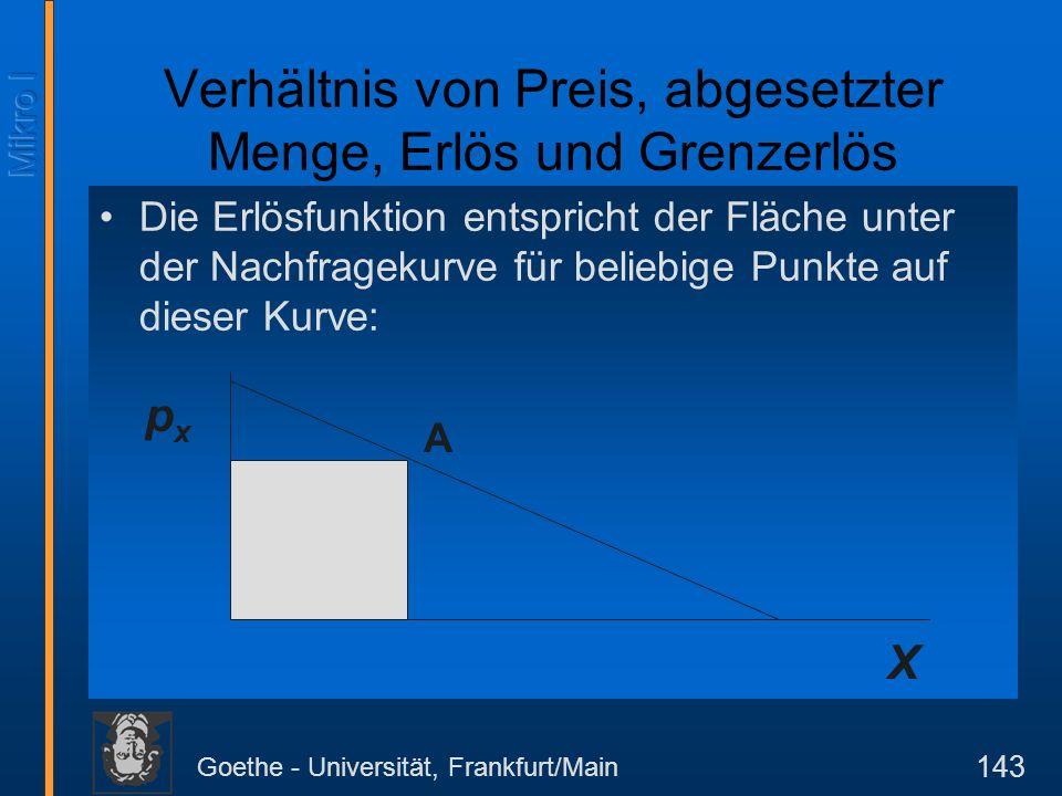 Goethe - Universität, Frankfurt/Main 143 Die Erlösfunktion entspricht der Fläche unter der Nachfragekurve für beliebige Punkte auf dieser Kurve: pxpx X A Verhältnis von Preis, abgesetzter Menge, Erlös und Grenzerlös