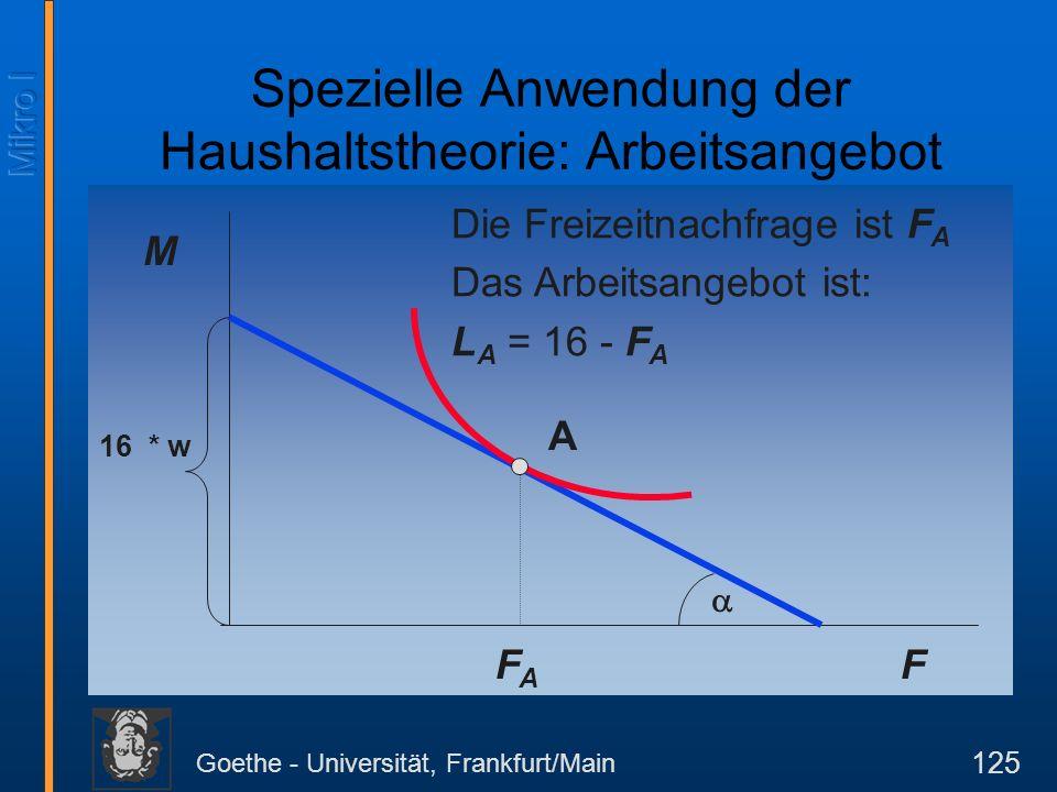 Goethe - Universität, Frankfurt/Main 125 M F 16 * w A FAFA Die Freizeitnachfrage ist F A Das Arbeitsangebot ist: L A = 16 - F A Spezielle Anwendung der Haushaltstheorie: Arbeitsangebot