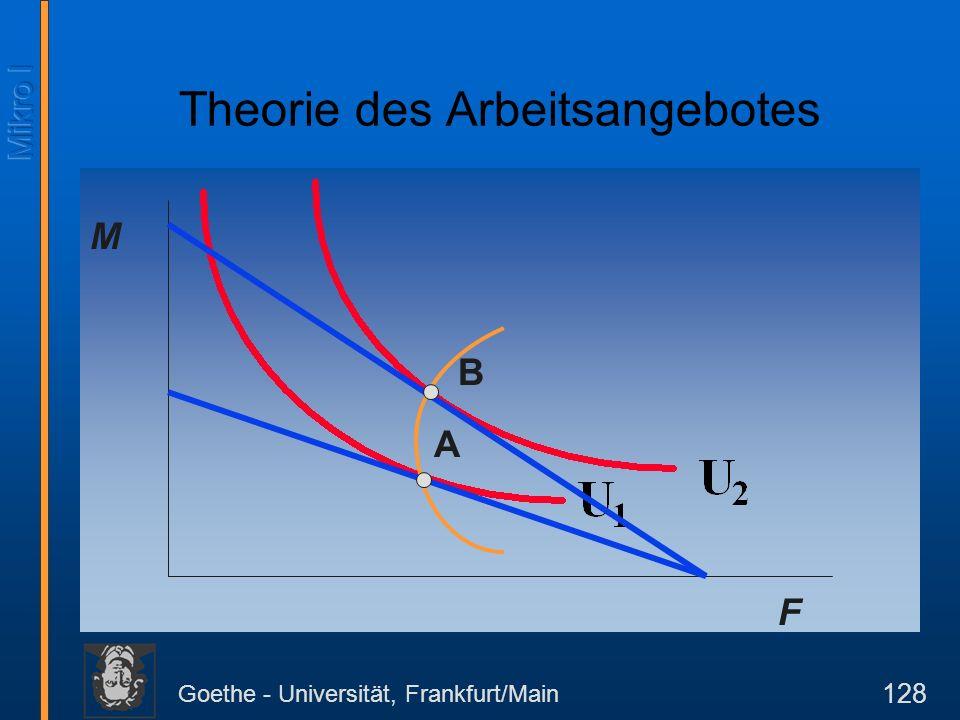 Goethe - Universität, Frankfurt/Main 128 Theorie des Arbeitsangebotes M F A B