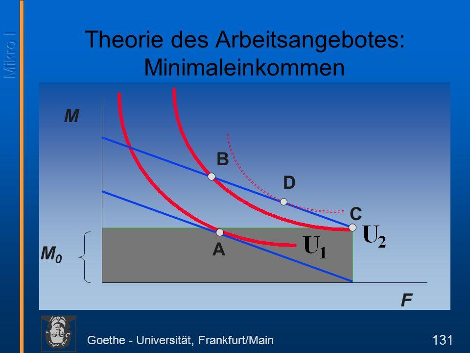 Goethe - Universität, Frankfurt/Main 131 M0M0 Theorie des Arbeitsangebotes: Minimaleinkommen M F A C B D