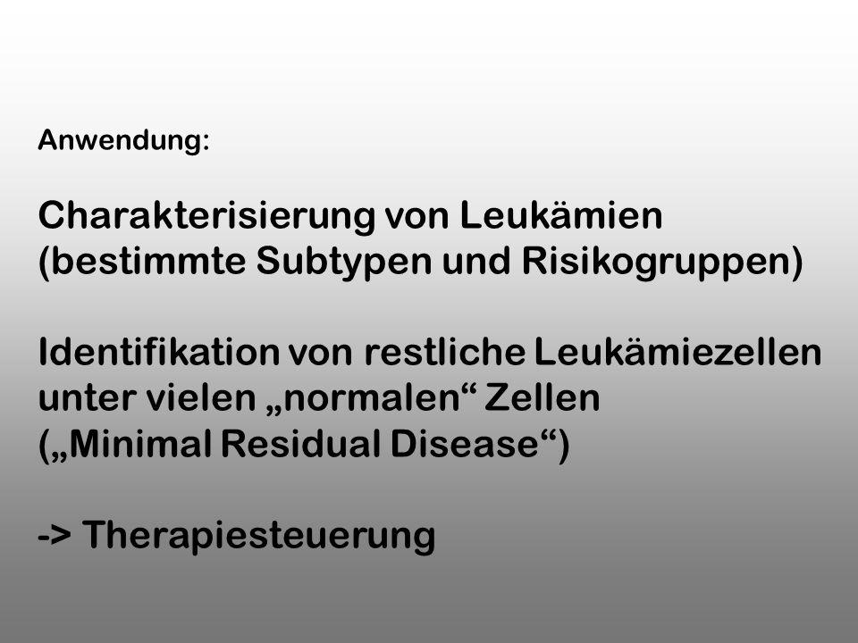 Anwendung: Charakterisierung von Leukämien (bestimmte Subtypen und Risikogruppen) Identifikation von restliche Leukämiezellen unter vielen normalen Ze