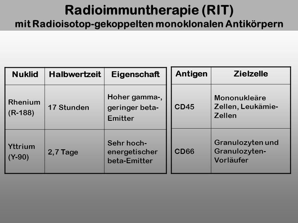 AntigenZielzelle CD45 Mononukleäre Zellen, Leukämie- Zellen CD66 Granulozyten und Granulozyten- Vorläufer NuklidHalbwertzeitEigenschaft Rhenium (R-188